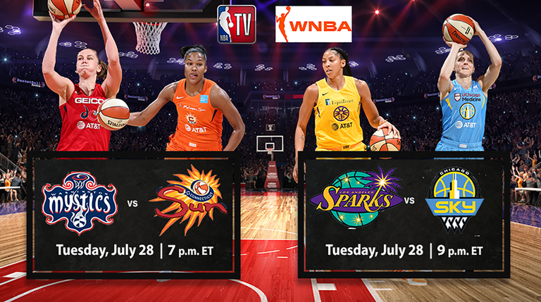 NBA TV to Televise Expansive WNBA Live Game Coverage Beginning July 28