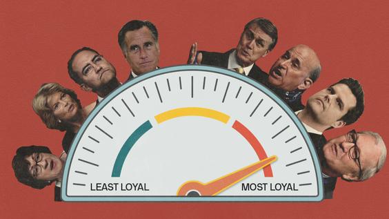 Trump loyalty graphic