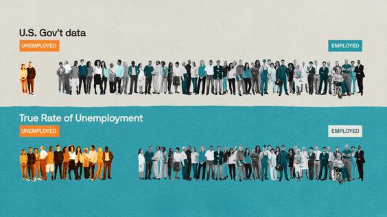 U.S. unemployment rate graphic